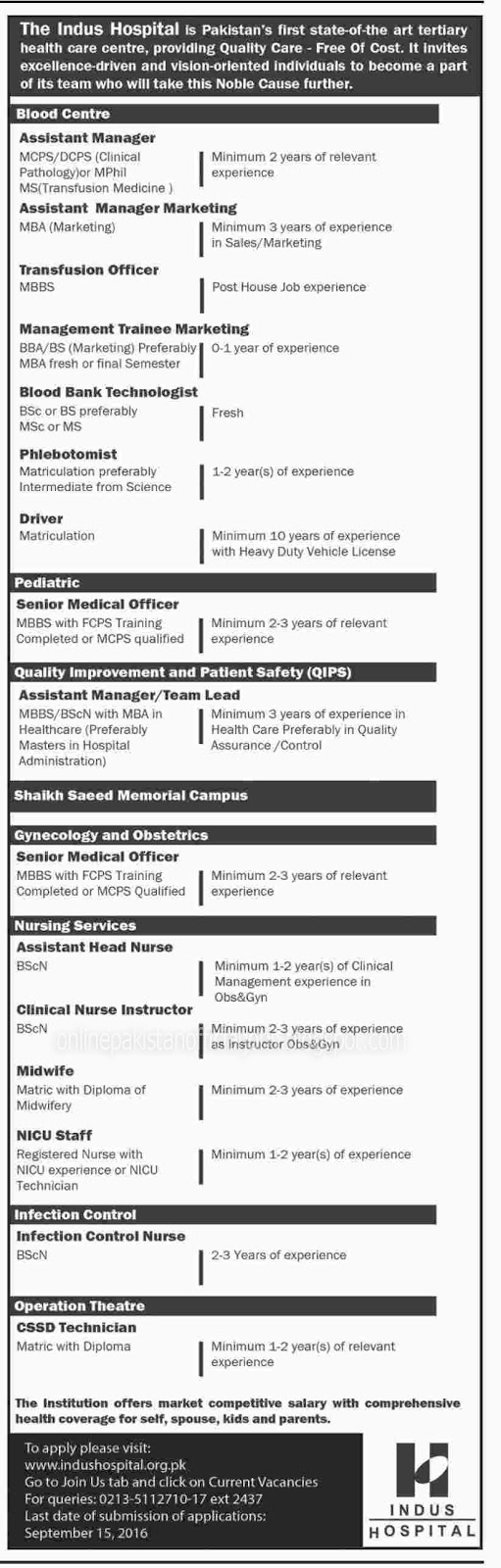 Jobs Opportunities in Indus Hospital Karachi Pakistan