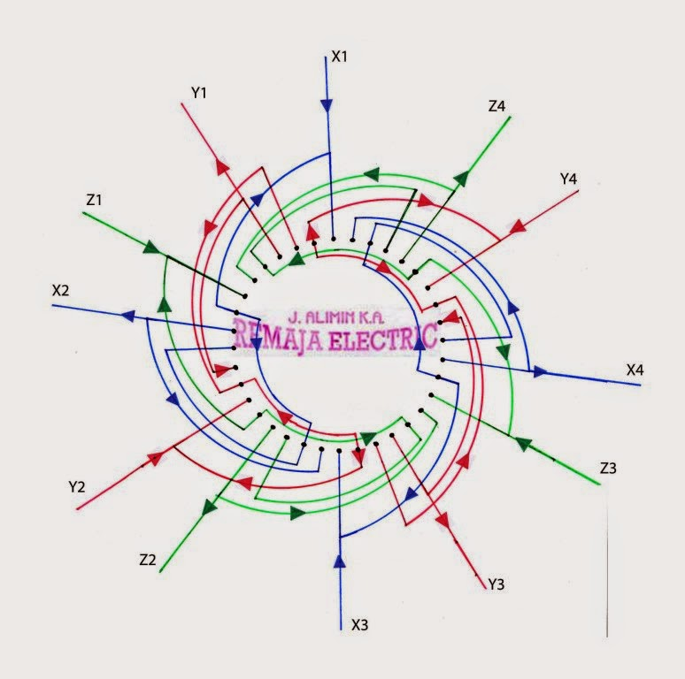 Single Layer Winding Diagram 1500 Rpm In series and