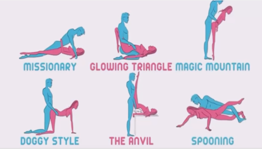 Ideal sex positions for getting pregnant