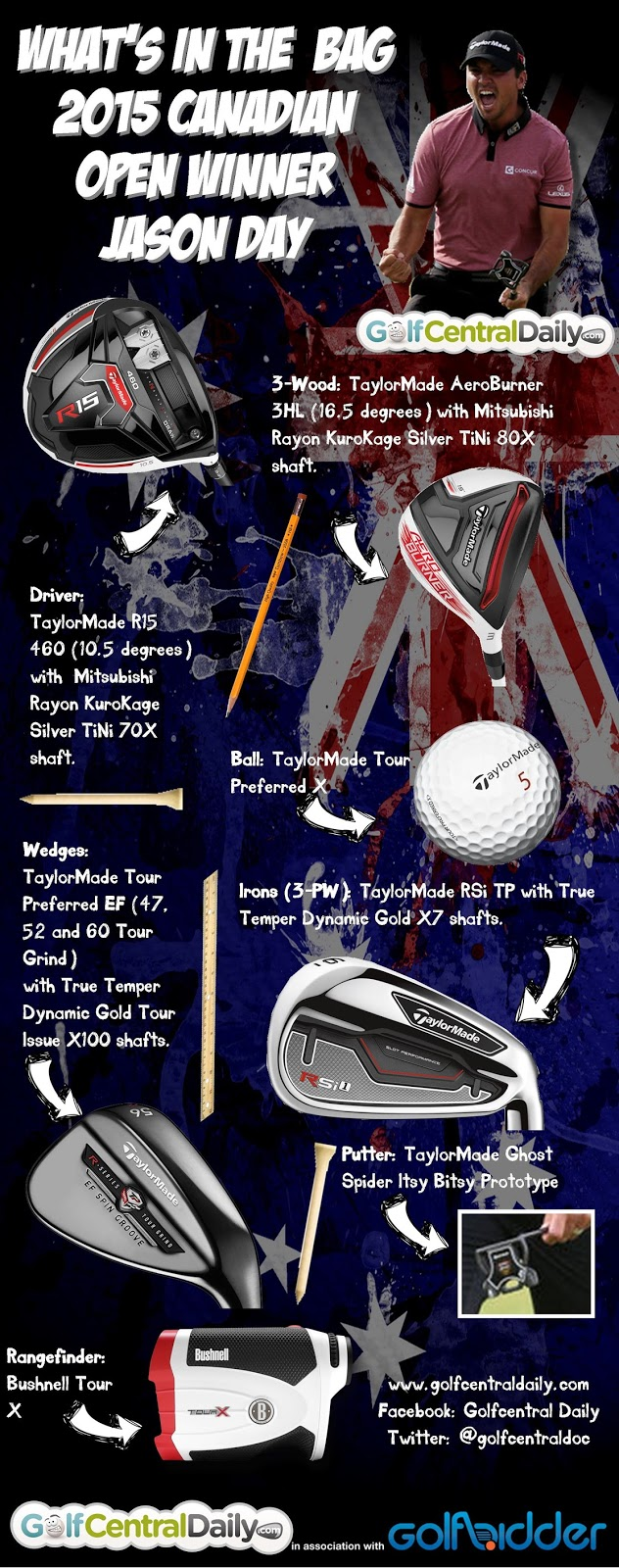 What S In The Bag 2015 Jason Day Infographic