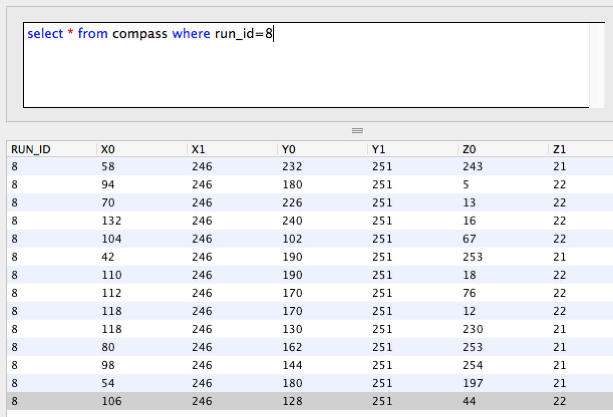 Raspberry Pi Data Capture: Calibrating the Compass - Part I