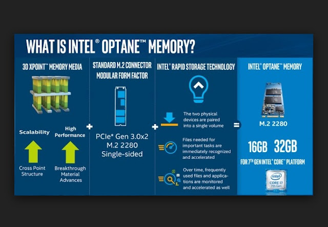 What Do You Know About Intel Optane Memory? See Detailed Explanation