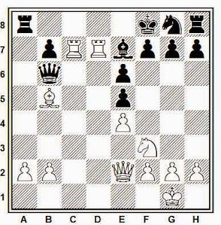 Partida de ajedrez Pérez - Garrido, posición después de 16...Tcc7
