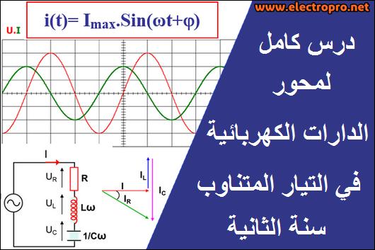 الدارات الكهربائية في التيار المتناوب