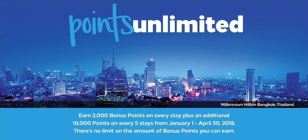 Hilton Honors - Points Unlimited