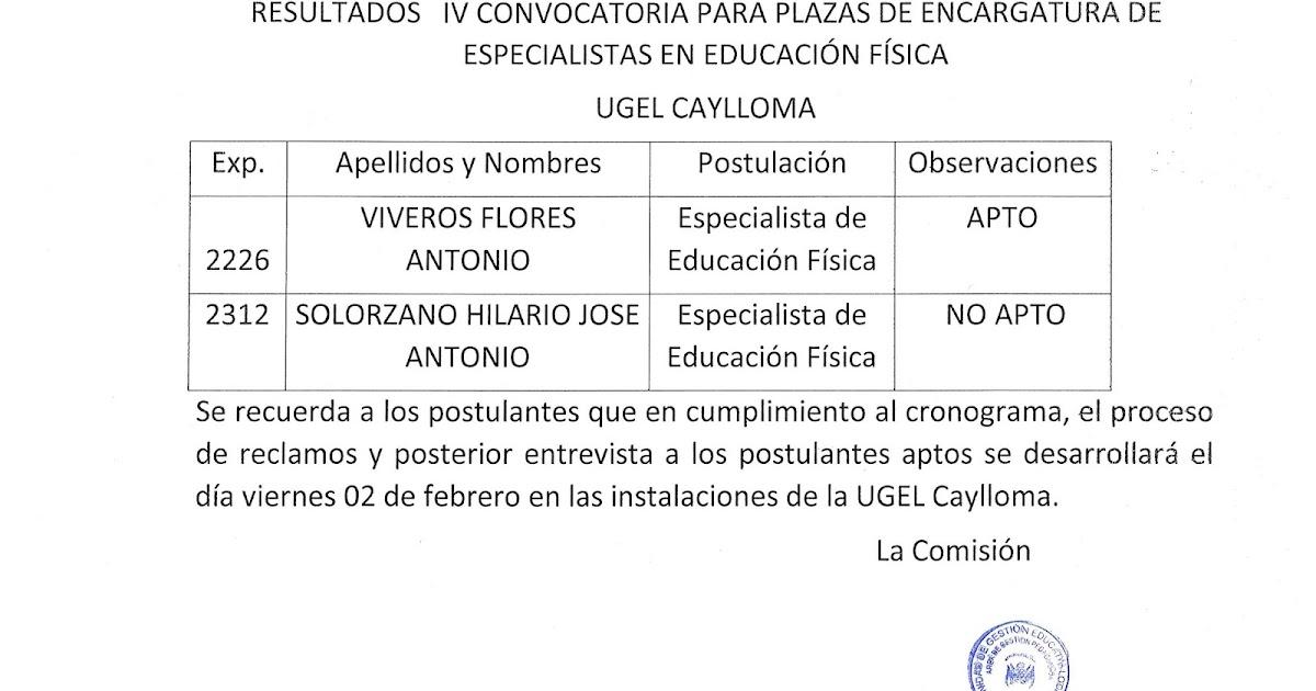 Resultados iv convocatoria para plazas de encargatura de for Convocatoria para plazas docentes
