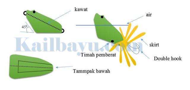 pola jumpfrog, design umpan katak, gampar jumpfrog, sketsa jump frog killer