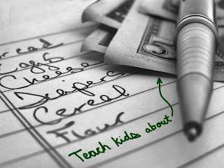 Grocery List with Money Agenda