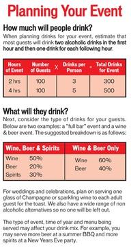The Awesometastic Bridal Blog: Wedding Alcohol Calculator
