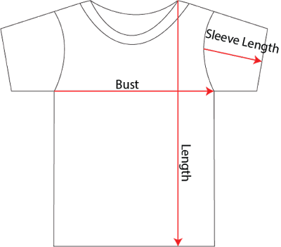 Drawing Showing How Measurements Work