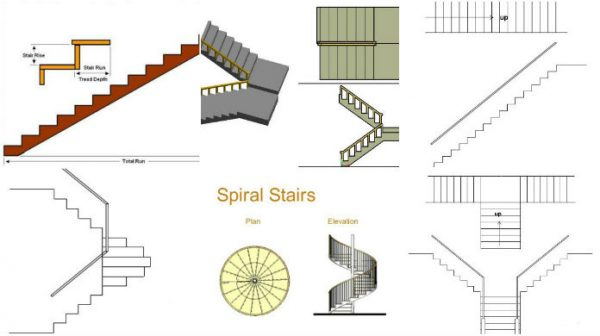Delicieux Uses Of The Different Types Of Stairs