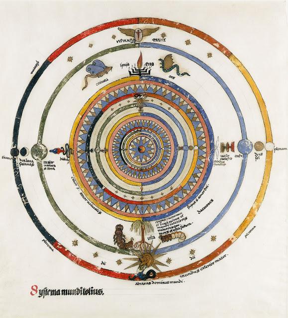 Systema Munditotius - tekening van C.G. Jung 1916