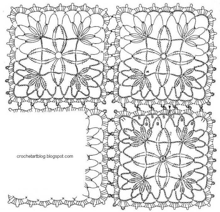 Hermoso cubre mantel al crochet / esquemas | Todo crochet