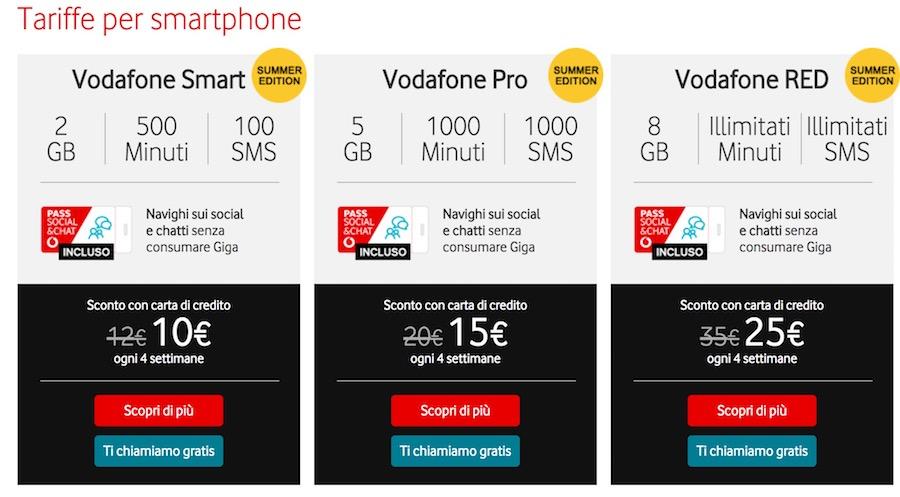 Come farsi chiamare per passare a Vodafone con operatore