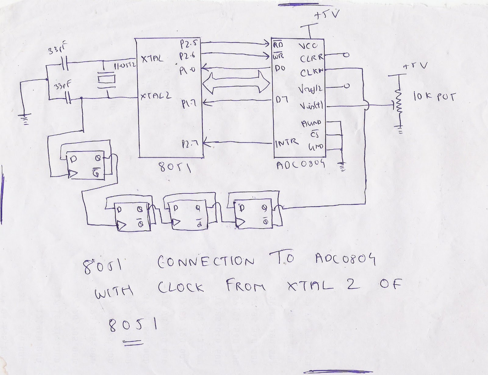 Microprocessor And Microcontroller Clock Source For Adc0804 8051 Addressing Modes With Crystal Clocking