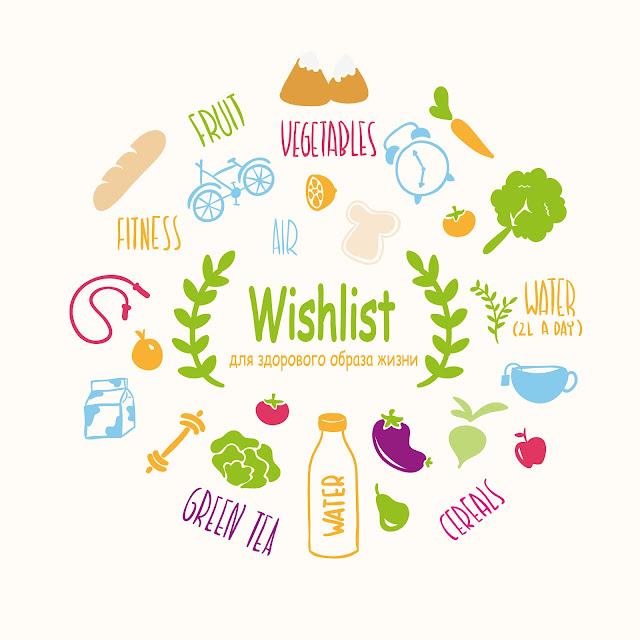 Healthy living wishlist \ ЗОЖ хотелки