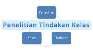 Download Contoh Penelitian Tindakan Kelas (PTK) IPS SMP dan SMA