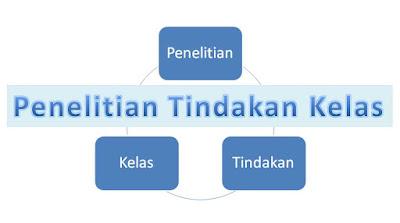 Download Contoh Penelitian Tindakan Kelas  Contoh Penelitian Tindakan Kelas (PTK) SD (SD) dan MI