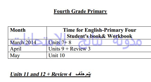 الأجزاء المحذوفة من المقررات الدراسيه مادة اللغه الانجليزيه 2014 الترم الثانى