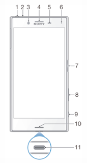 Xperia X Compact Manual