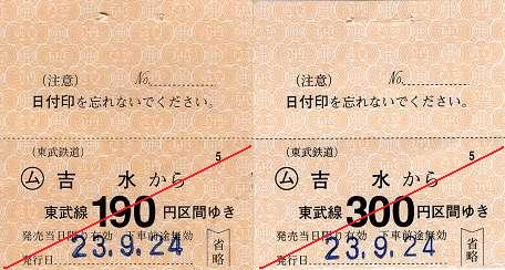 東武鉄道 常備軟券乗車券20 佐野線 吉水駅