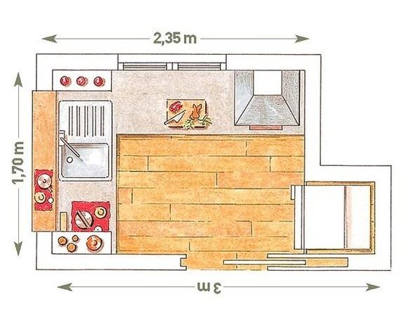 Decotips distribuir la cocina seg n su geometr a for Muebles de cocina planos pdf