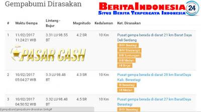 Medan Dan Binjai Rasakan Gempa 4.2 SK Siang Tadi