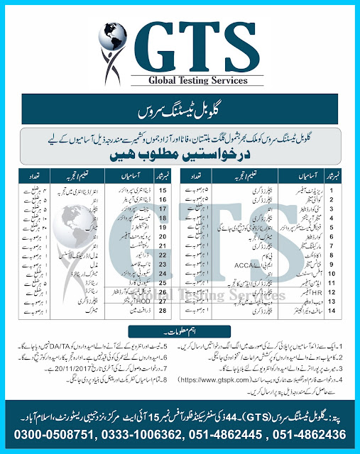 Global Testing Service Jobs in Pakistan 2017