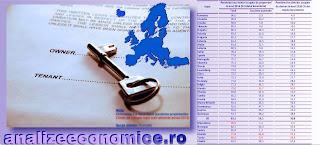 Topul statelor UE după ponderea locuințelor ocupate de chiriași