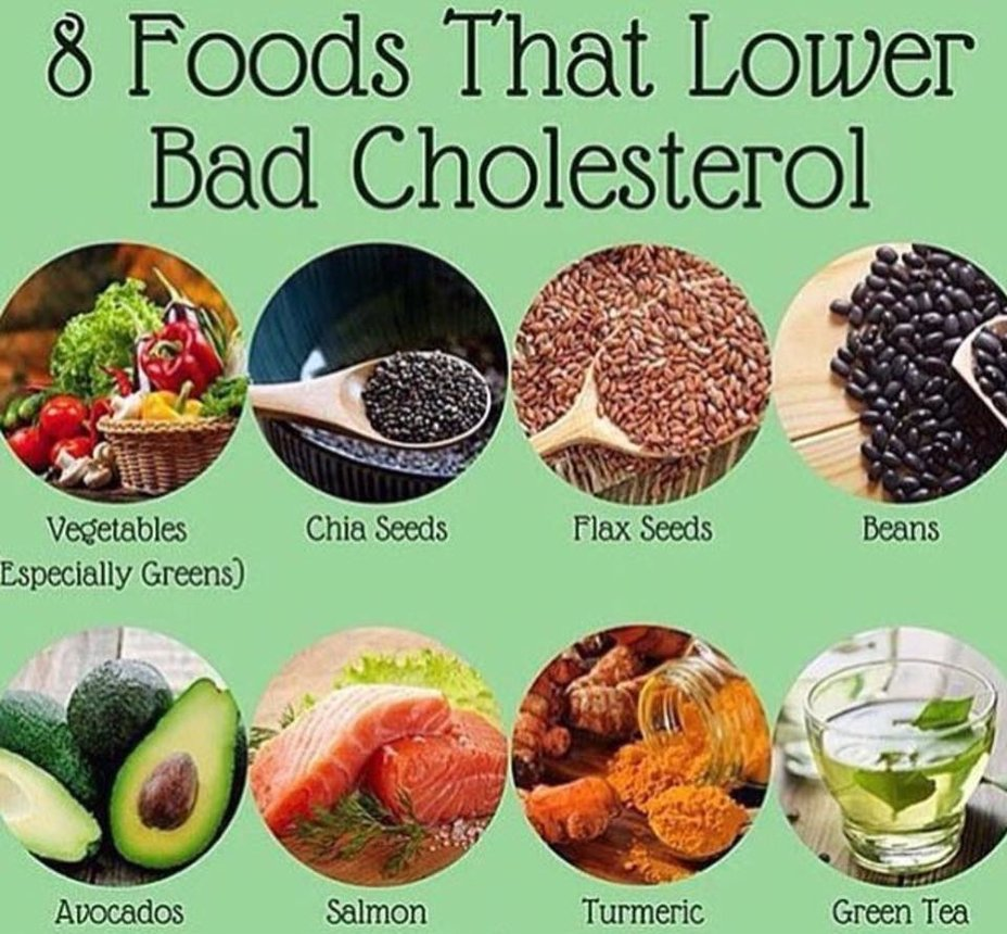 8 fruits that can help lower cholesterol