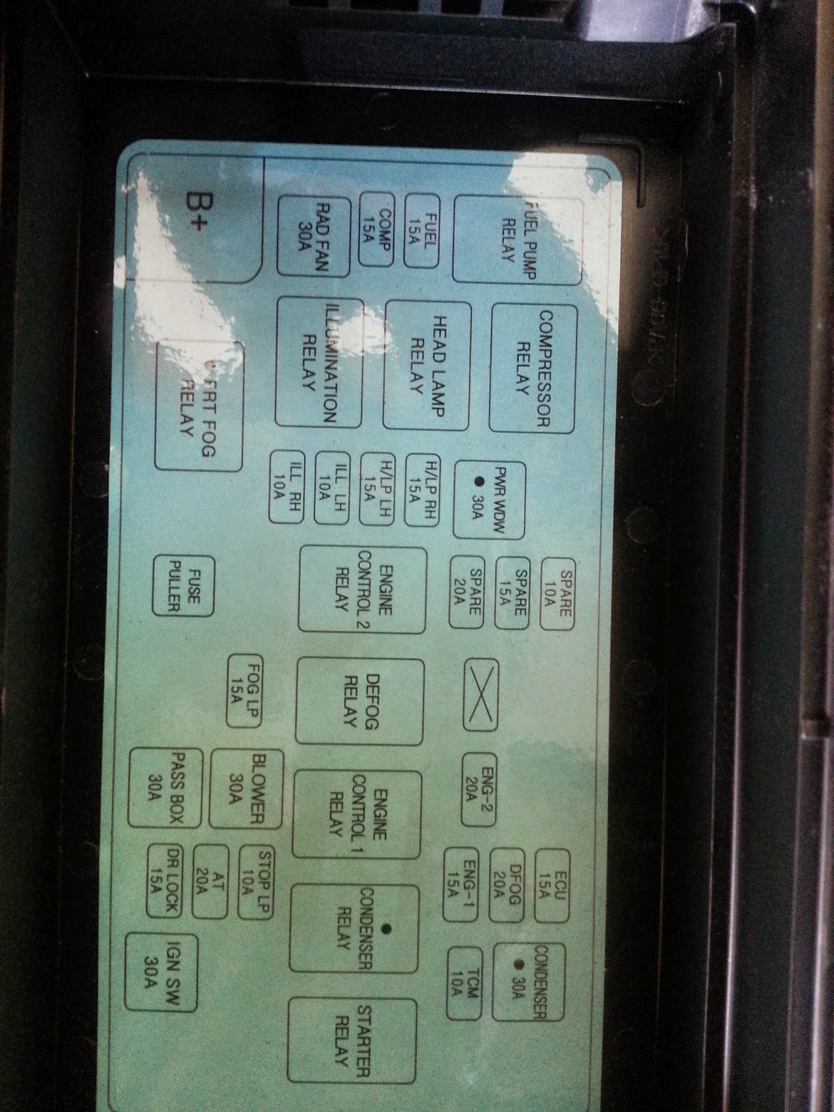 saga fuse diagram wiring diagram mega kancil 850 fuse box diagram kancil fuse box [ 1200 x 1600 Pixel ]