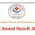UK Board 12th Class Result 2017 uaresults.nic.in Uttarakhand 12th Results 2017