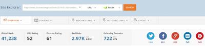 meningkatkan traffik blog dengan link back