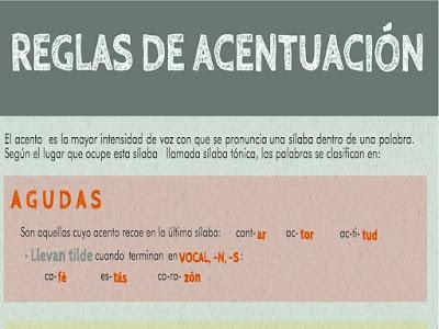 reglas de acentuación, acentos, tipos de acentos, aprender fácil