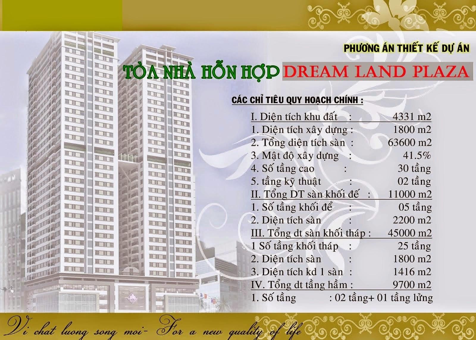Chung cư Dream Land Plaza 23 Duy Tân