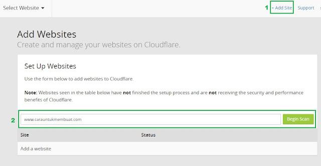 Tambah Situs Web Ke Cloudflare