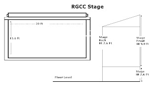 RGCC Rajiv Gandhi convention center stage dimension event production