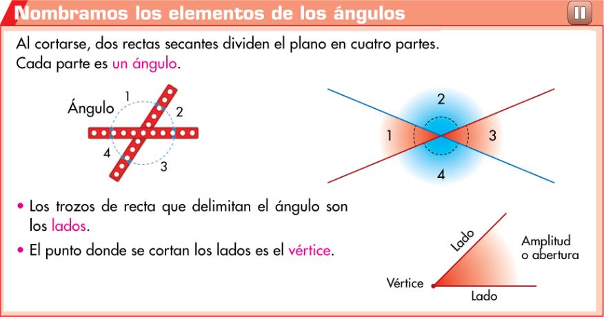 http://www.primerodecarlos.com/TERCERO_PRIMARIA/abril/Unidad10/mates/actividades/aprende_angulos.swf
