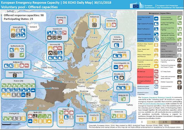 European emergency response capacity