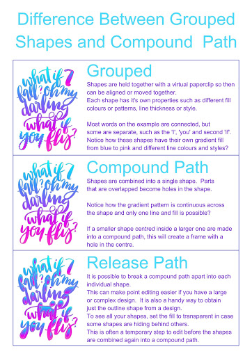 Difference between Group and Compound Path.  Modify tools Silhouette Basics Tutorial By Nadine Muir for Silhouette UK