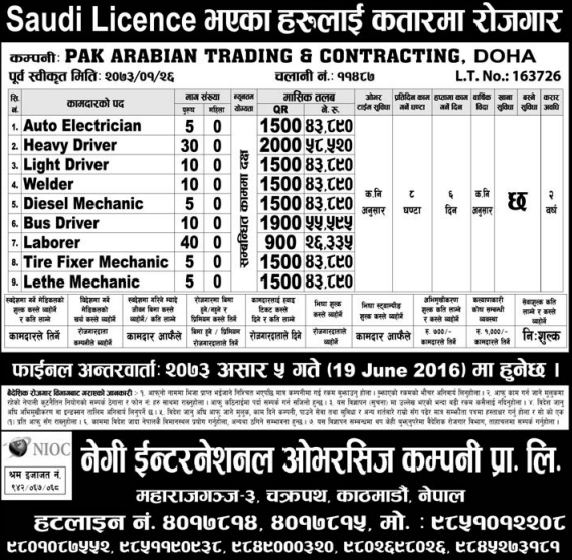 Jobs For Nepali In Qatar, Salary -Rs.58,000/