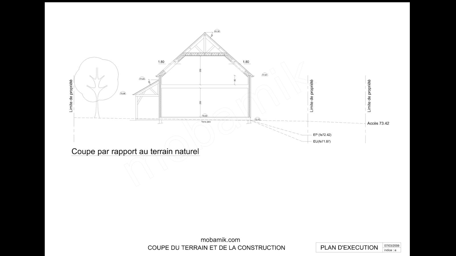 Plan des façades et plan de coupe de la maison