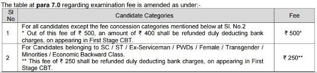 RRB Recruitment 2018 26502 APL, Technicians Posts