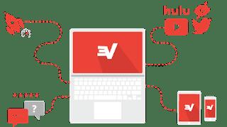 OpenVPN Protokol