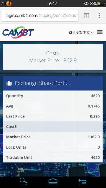 CAMBT International Co,. Ltd,. Price Share Announcement