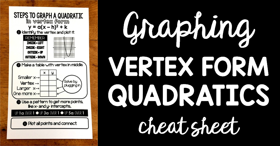 Scaffolded Math And Science Graphing Vertex Form Quadratics In