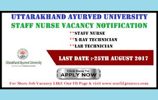 http://www.world4nurses.com/2017/07/uttarakhand-ayurved-university-staff.html