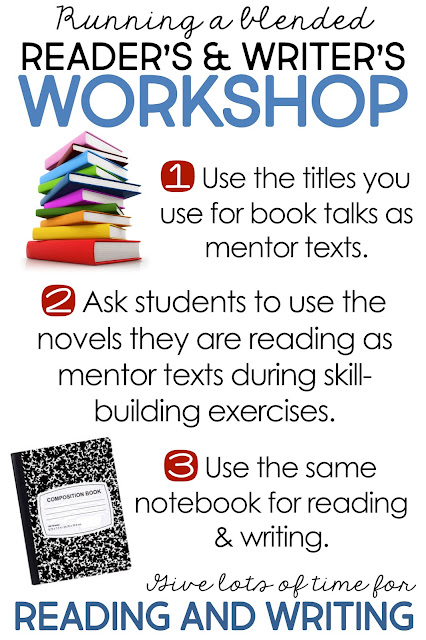 Tips and tricks for blending reading and writing workshop in the secondary classroom.