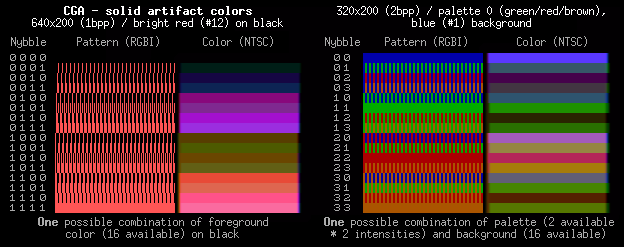 CGA solid artifact colors 2