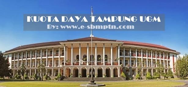 Kuota Daya Tampung Universitas Gadjah Mada  DAYA TAMPUNG UGM 2019